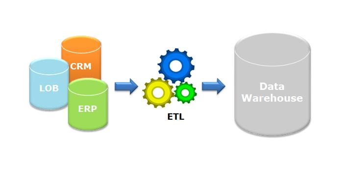 ETL-Developmen-Image-5