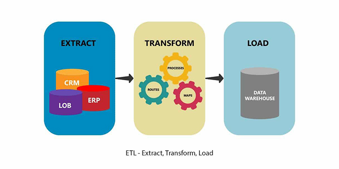 ETL-development-image-2
