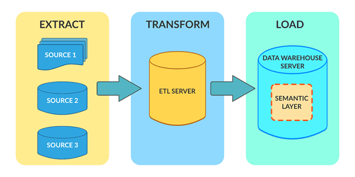 etl-development-image-4