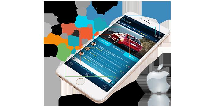 ios-app-development-image-5